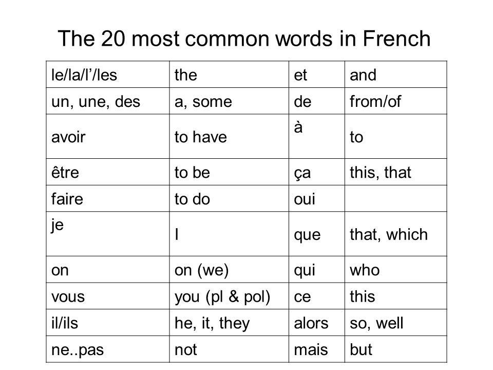 The 20 most common words in French