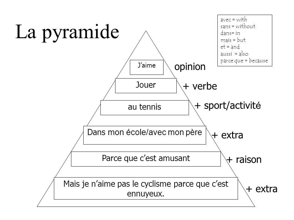 La pyramide opinion + verbe + sport/activité + extra + raison + extra