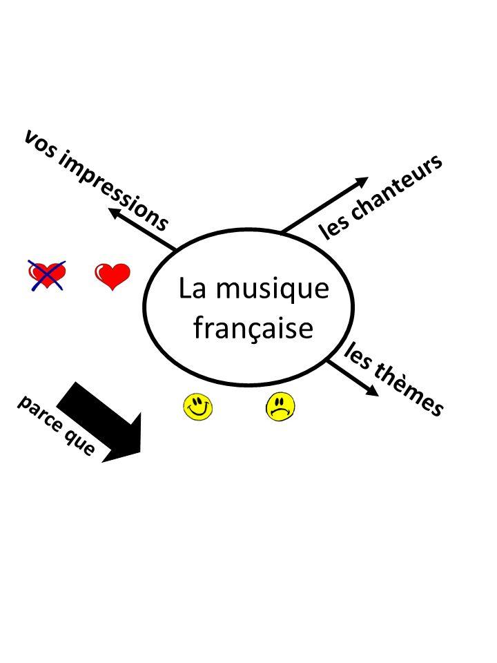 La musique française vos impressions les chanteurs les thèmes
