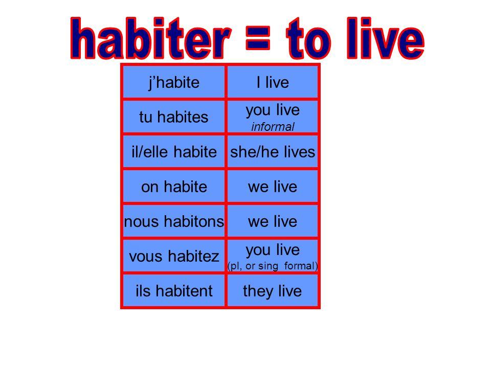 habiter = to live j'habite I live tu habites you live