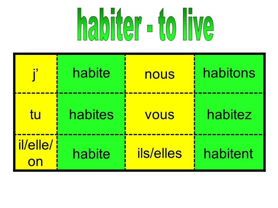 habiter - to live j' nous. tu. vous. il/elle/on. ils/elles. habite. habitons. habites. habitez.