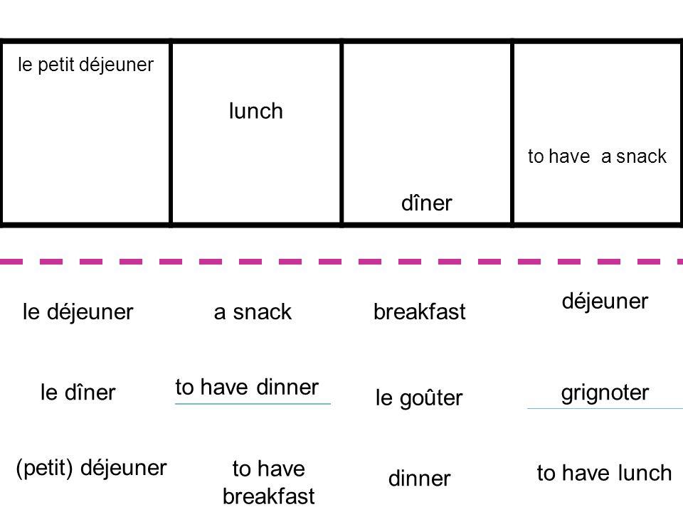 lunch dîner déjeuner déjeuner le déjeuner le déjeuner a snack a snack