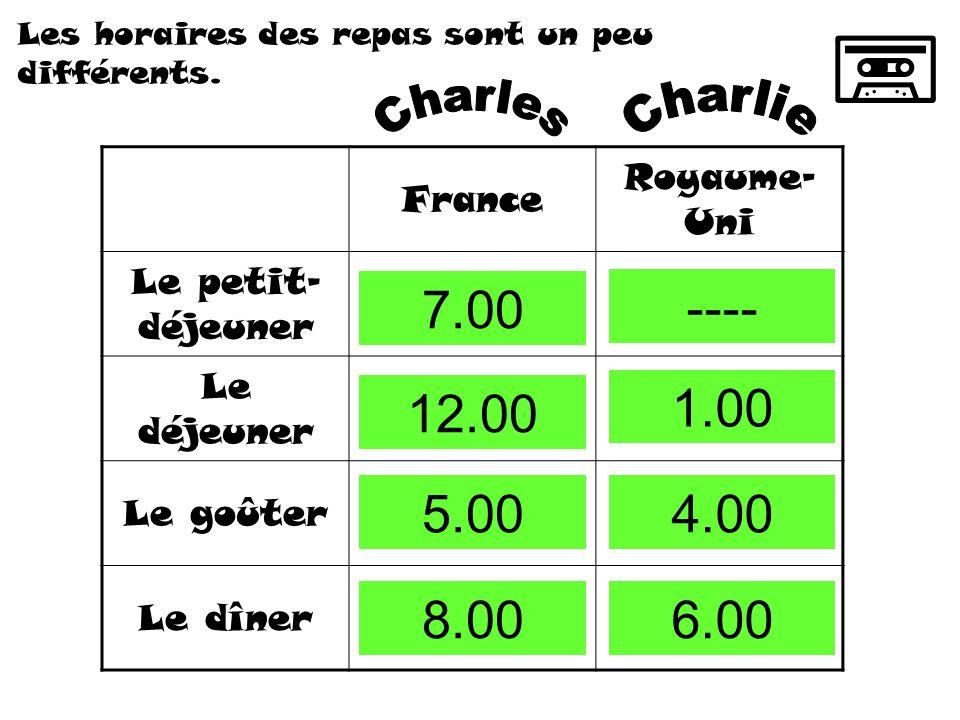 7.00 ---- 12.00 1.00 5.00 4.00 8.00 6.00 Charles Charlie Royaume-Uni
