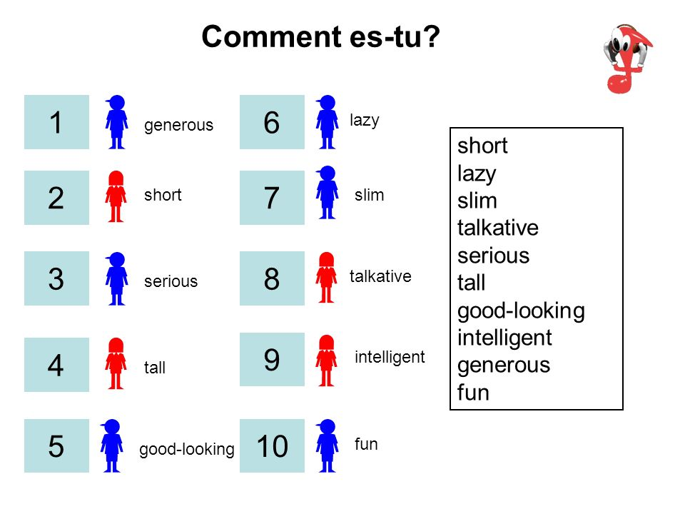 Comment es-tu 1. 6. lazy. generous. short lazy slim talkative serious tall good-looking intelligent generous fun.