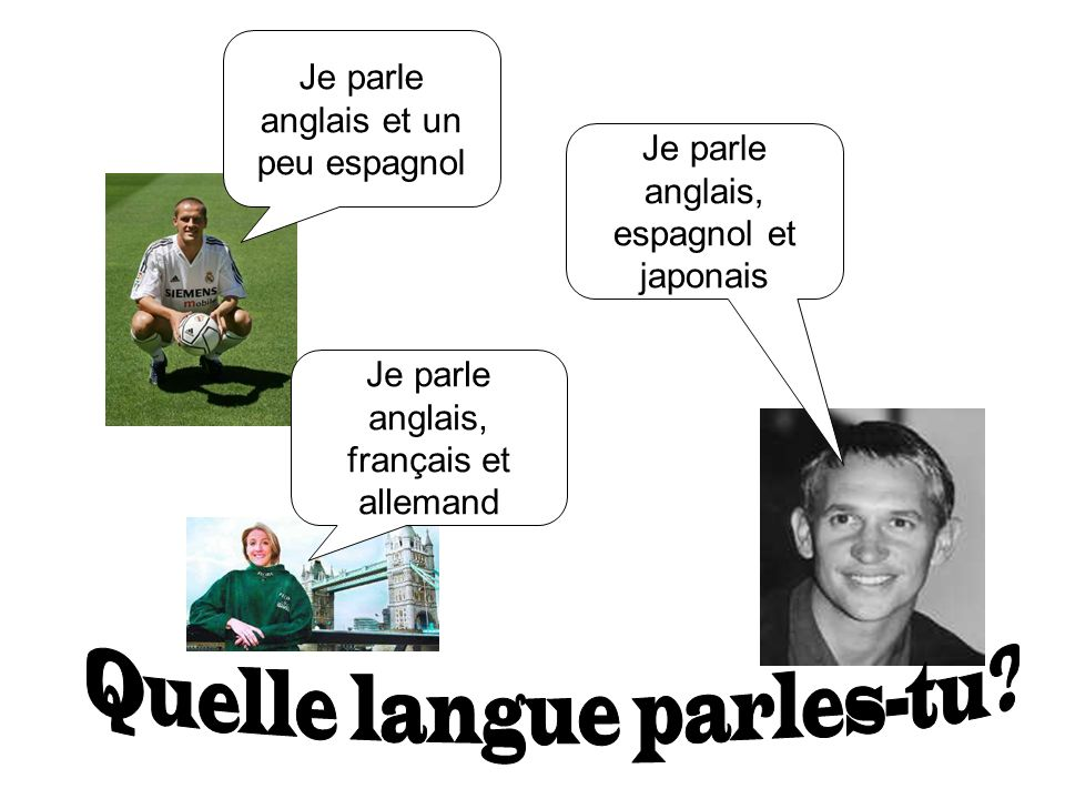 Quelle langue parles-tu