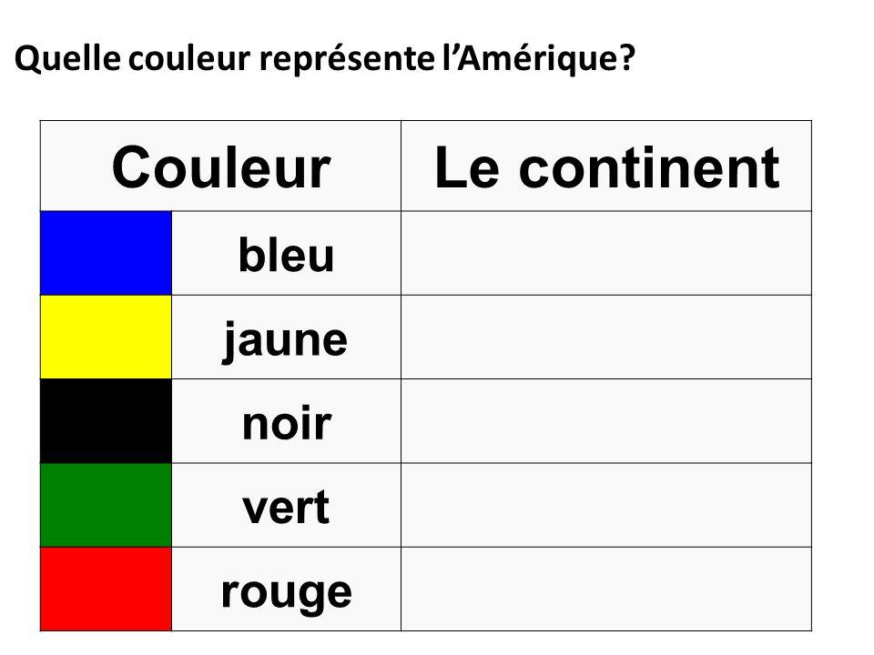 Couleur Le continent bleu jaune noir vert rouge