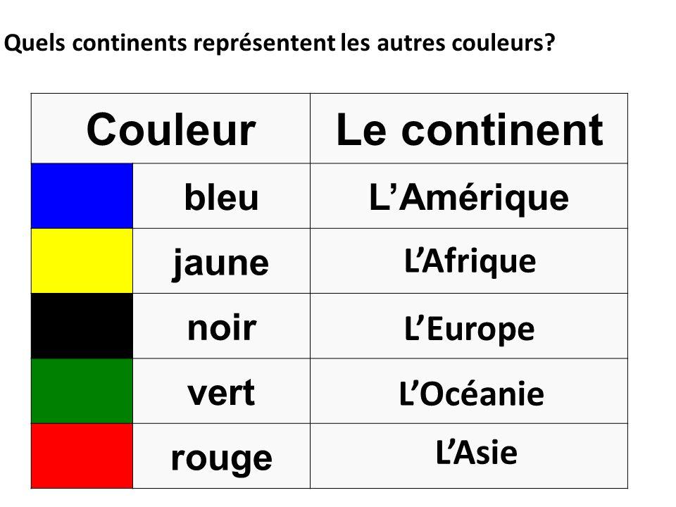 Couleur Le continent bleu L'Amérique jaune noir vert rouge L'Afrique