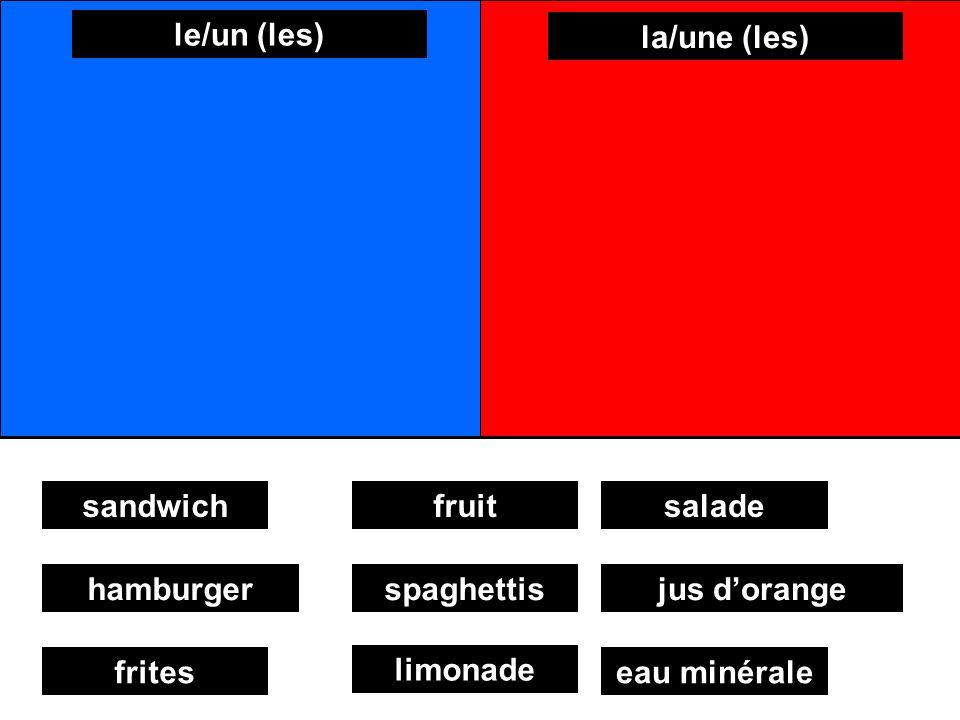 le/un (les) la/une (les) sandwich. fruit. salade. hamburger. spaghettis. jus d'orange. frites.