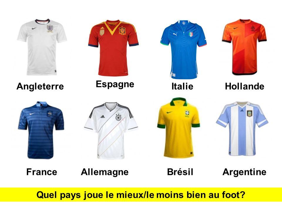 Quel pays joue le mieux/le moins bien au foot