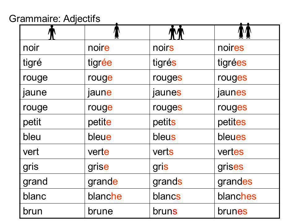 Grammaire: Adjectifs noir. noire. noirs. noires. tigré. tigrée. tigrés. tigrées. rouge. rouges.