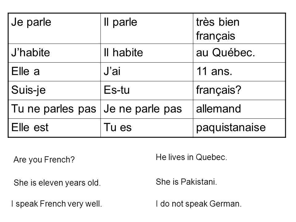 Je parle Il parle très bien français J'habite Il habite au Québec.
