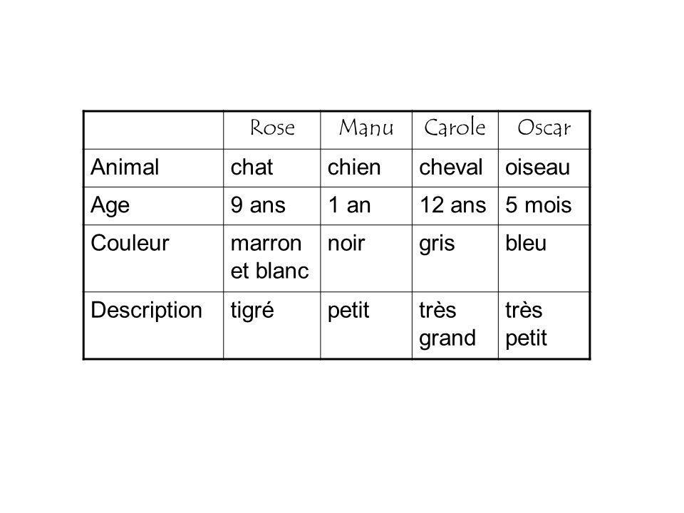 Rose Manu Carole Oscar Animal chat chien cheval oiseau Age 9 ans 1 an