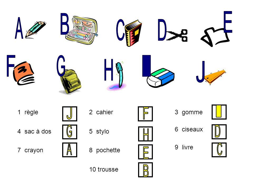 E B A C D F G I H J I 1 règle J 2 cahier F 3 gomme G 6 ciseaux