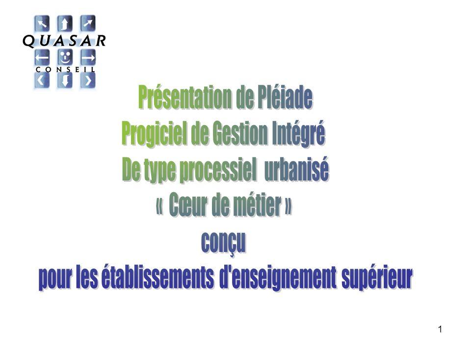 Présentation de Pléiade Progiciel de Gestion Intégré