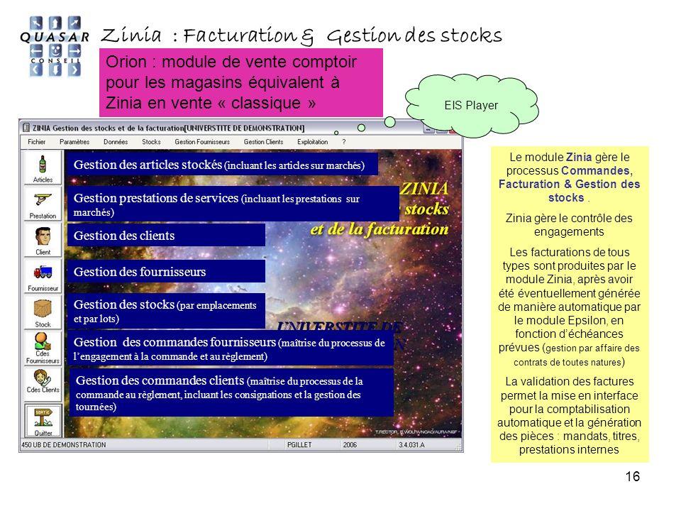 Zinia gère le contrôle des engagements