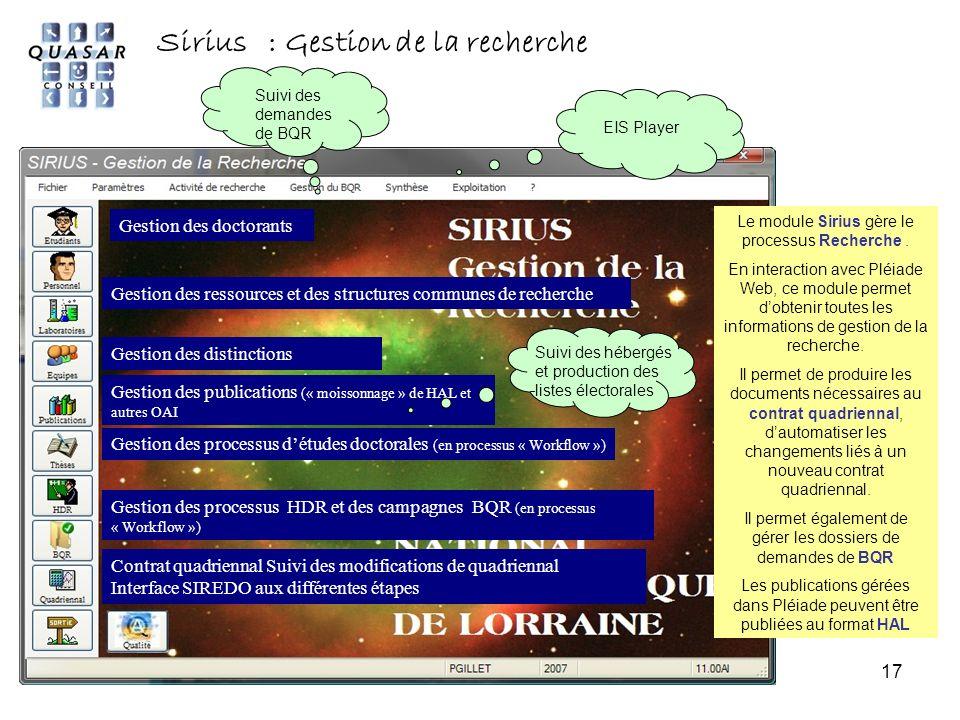 Sirius : Gestion de la recherche