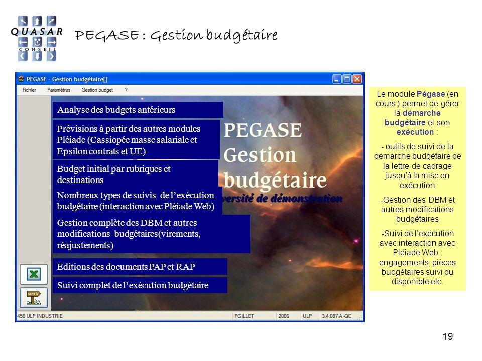 Gestion des DBM et autres modifications budgétaires