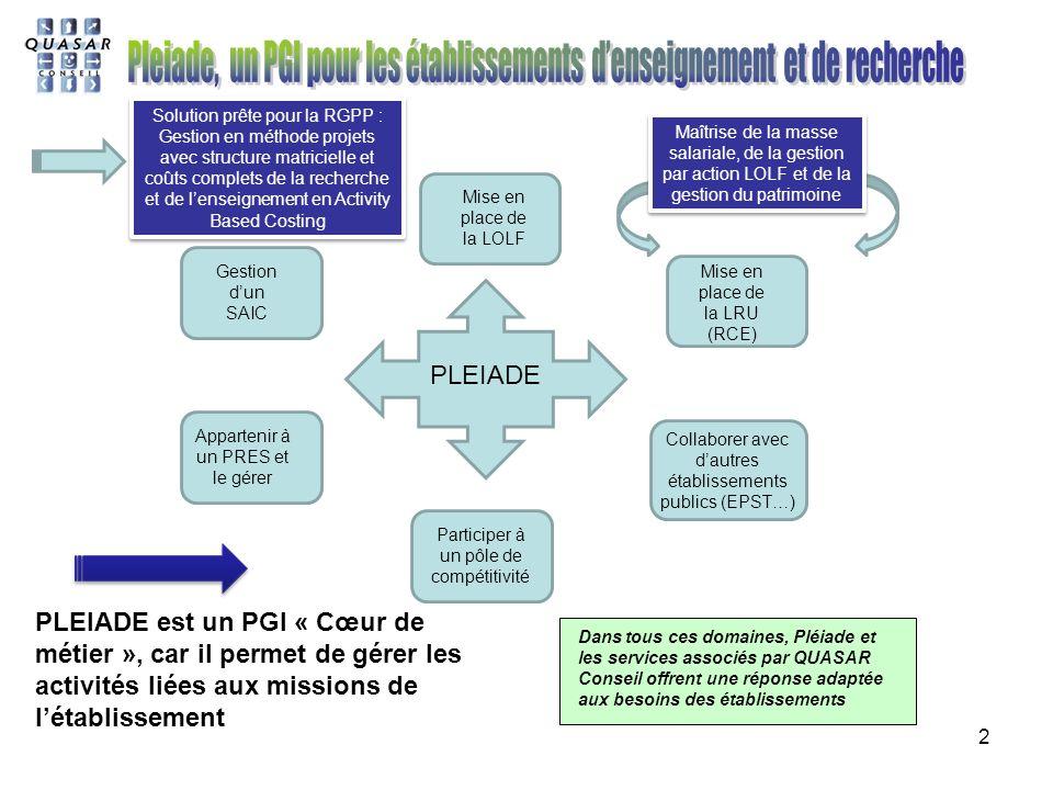 Pleiade, un PGI pour les établissements d'enseignement et de recherche
