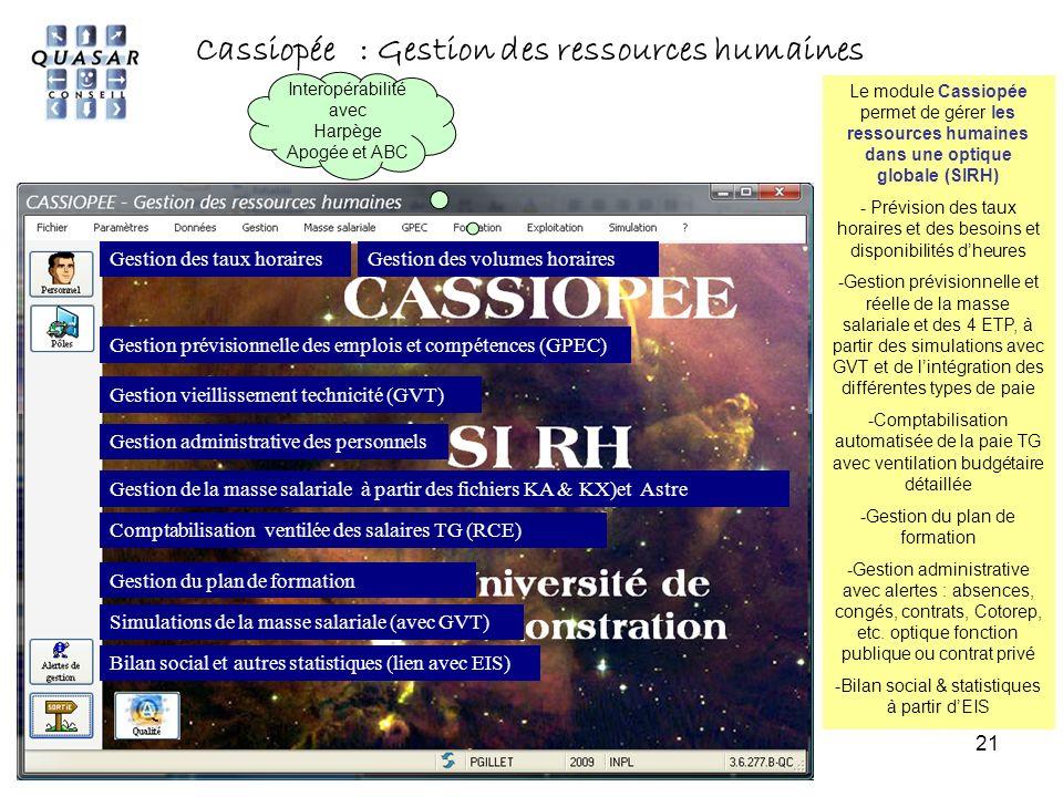 Cassiopée : Gestion des ressources humaines
