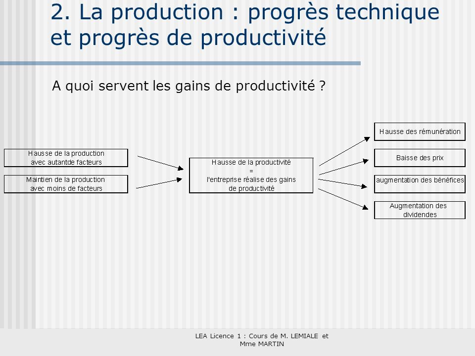 2. La production : progrès technique et progrès de productivité