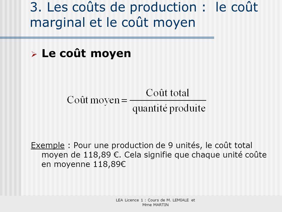 3. Les coûts de production : le coût marginal et le coût moyen