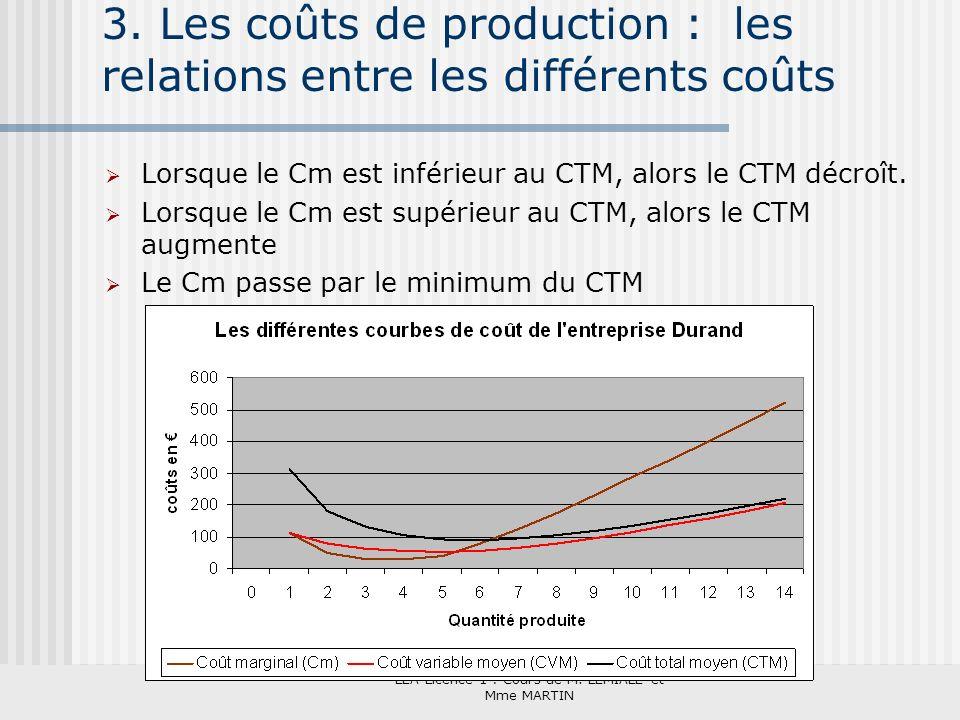 3. Les coûts de production : les relations entre les différents coûts
