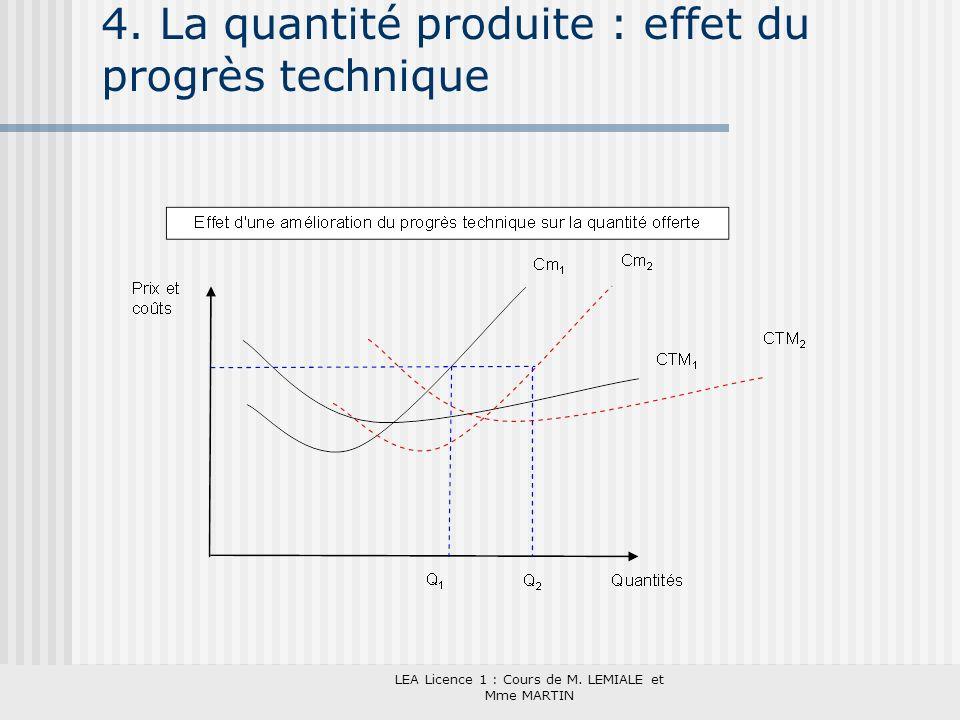 4. La quantité produite : effet du progrès technique