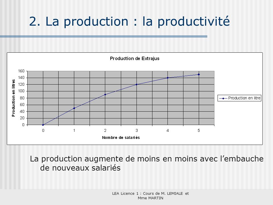2. La production : la productivité