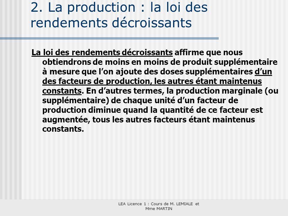 2. La production : la loi des rendements décroissants