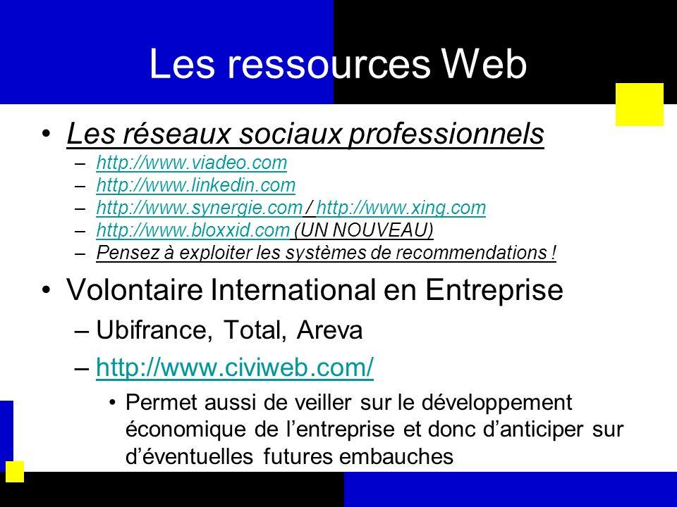 Les ressources Web Les réseaux sociaux professionnels