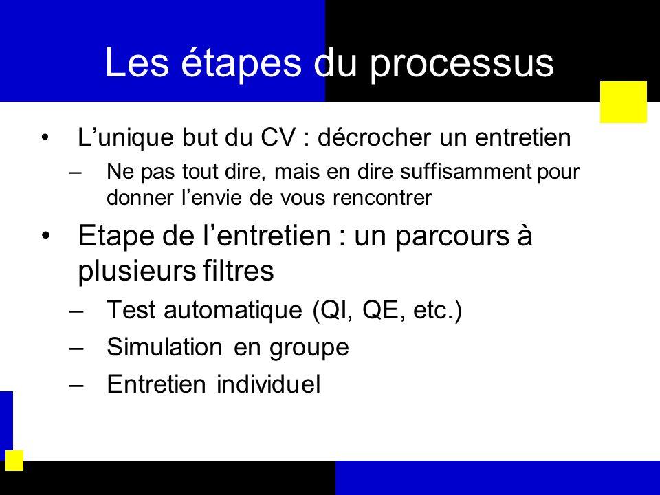 Les étapes du processus
