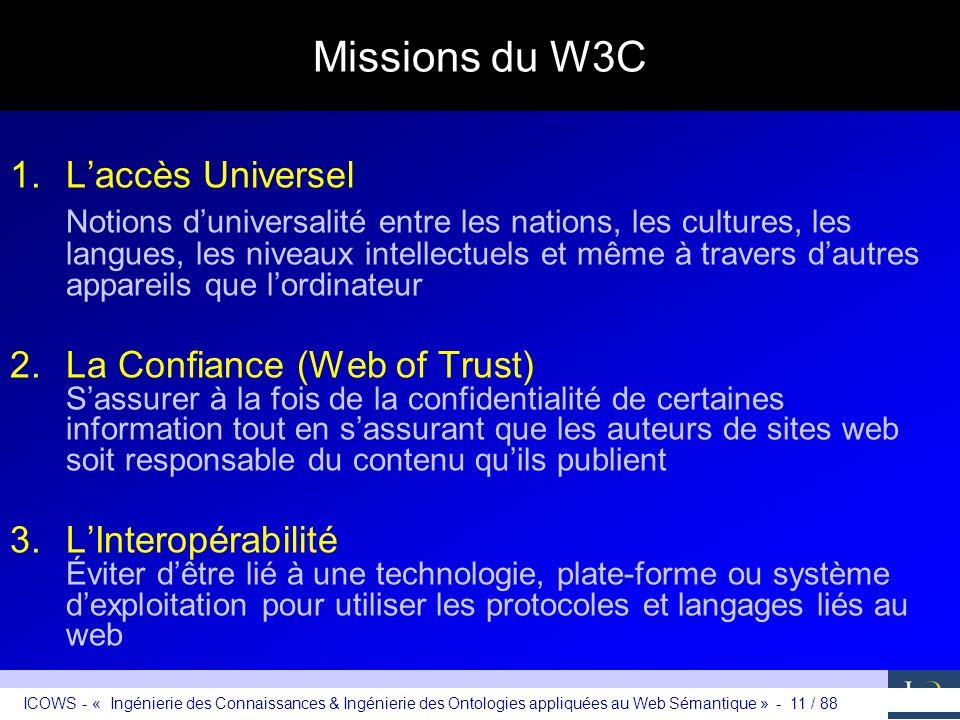 Missions du W3C L'accès Universel