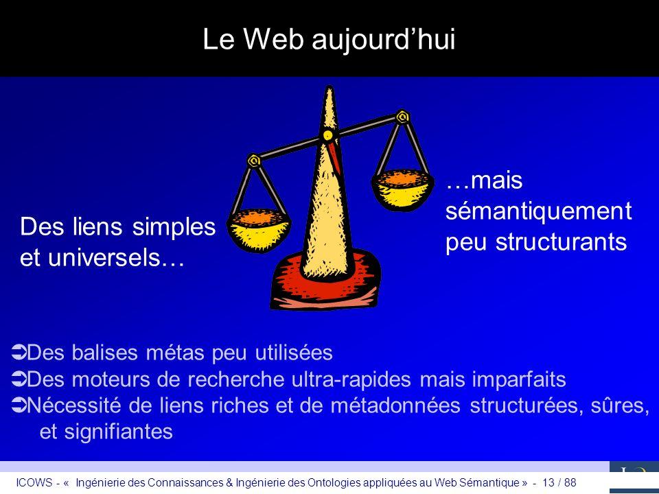 Le Web aujourd'hui …mais sémantiquement peu structurants