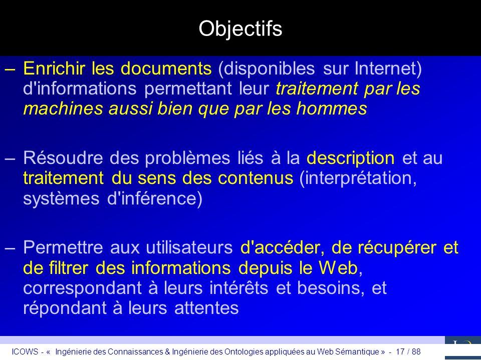 Objectifs Enrichir les documents (disponibles sur Internet) d informations permettant leur traitement par les machines aussi bien que par les hommes.