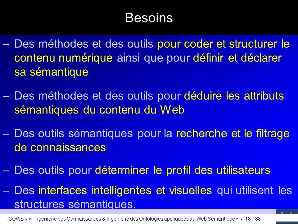 Besoins Des méthodes et des outils pour coder et structurer le contenu numérique ainsi que pour définir et déclarer sa sémantique.