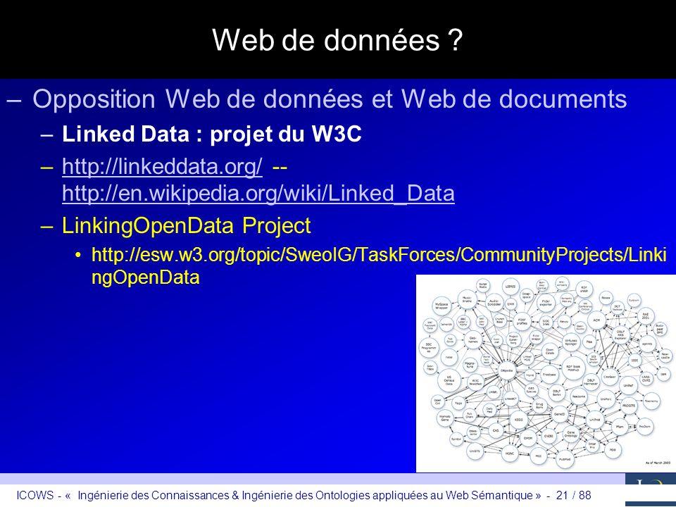 Web de données Opposition Web de données et Web de documents
