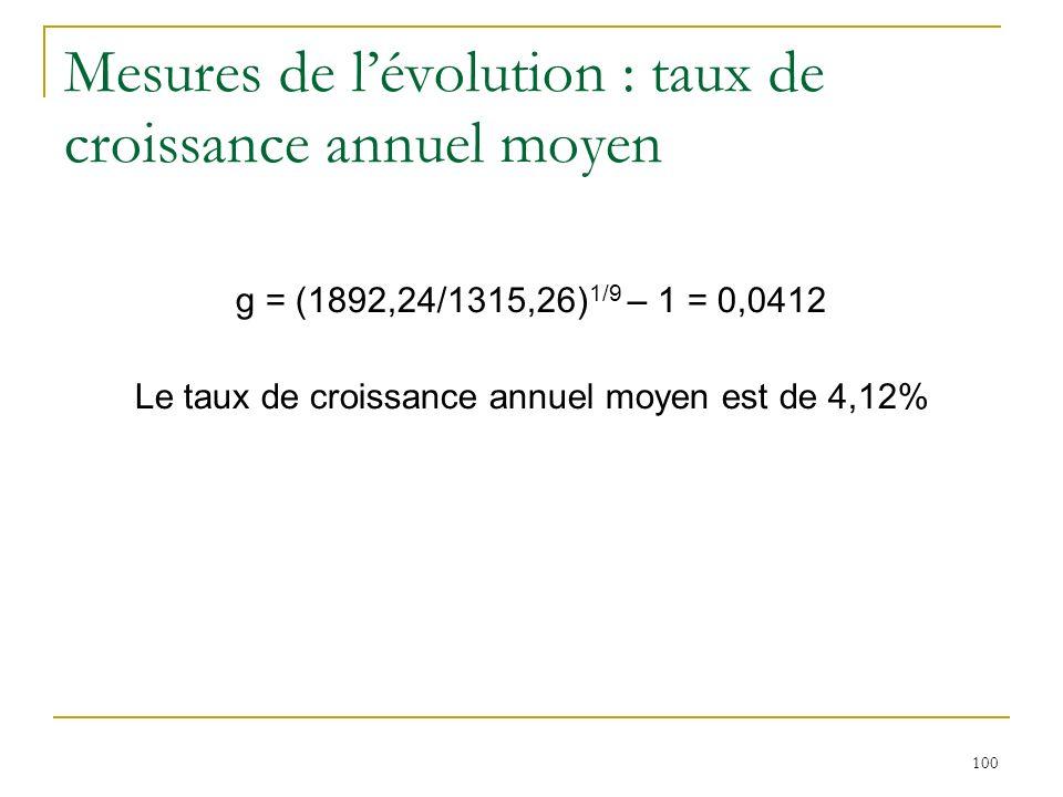 Mesures de l'évolution : taux de croissance annuel moyen