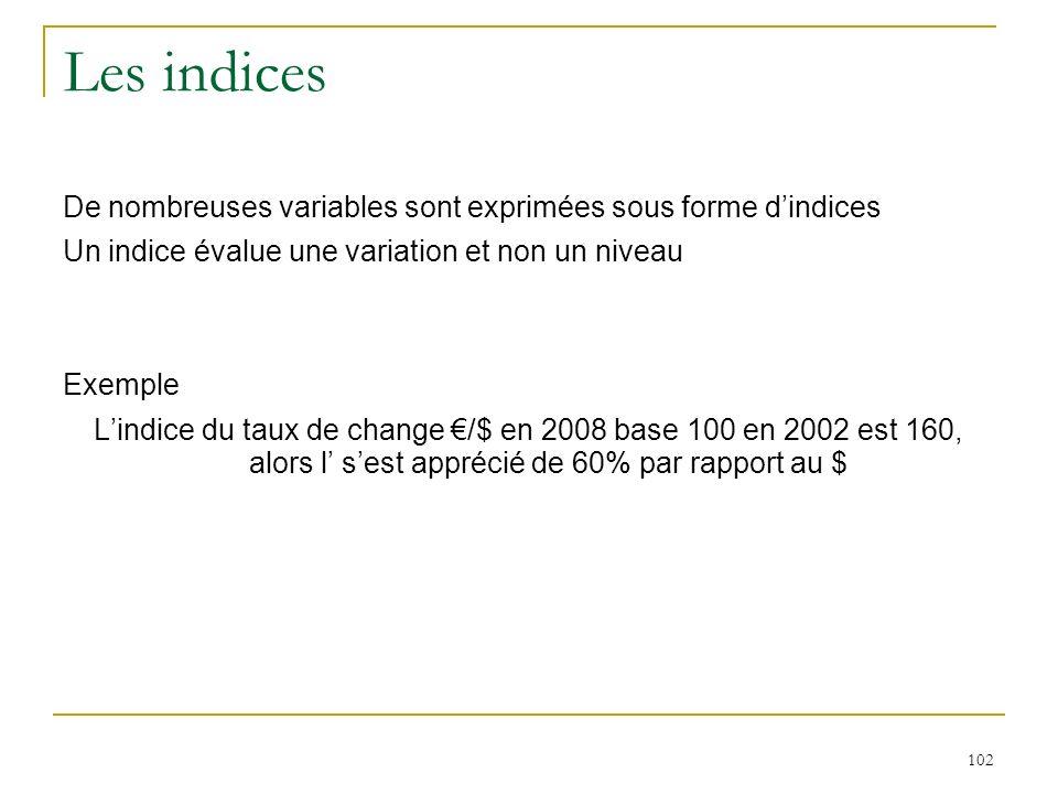 Les indices De nombreuses variables sont exprimées sous forme d'indices. Un indice évalue une variation et non un niveau.