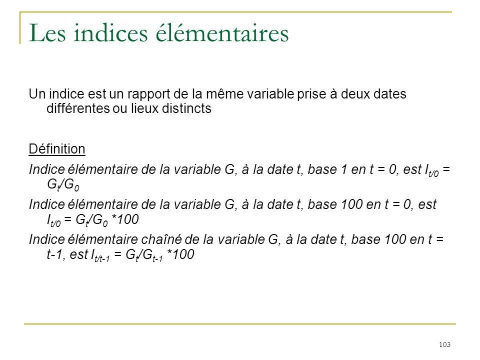 Les indices élémentaires