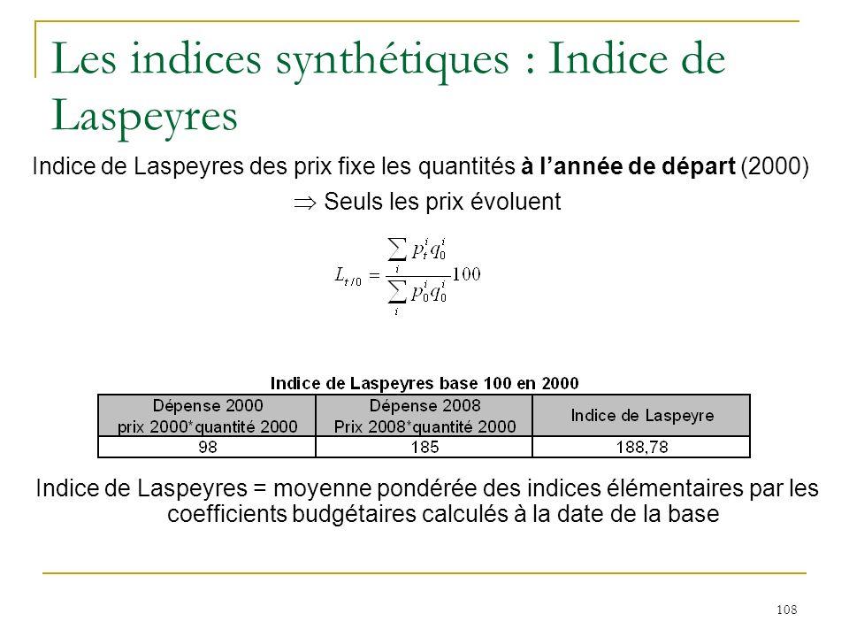 Les indices synthétiques : Indice de Laspeyres