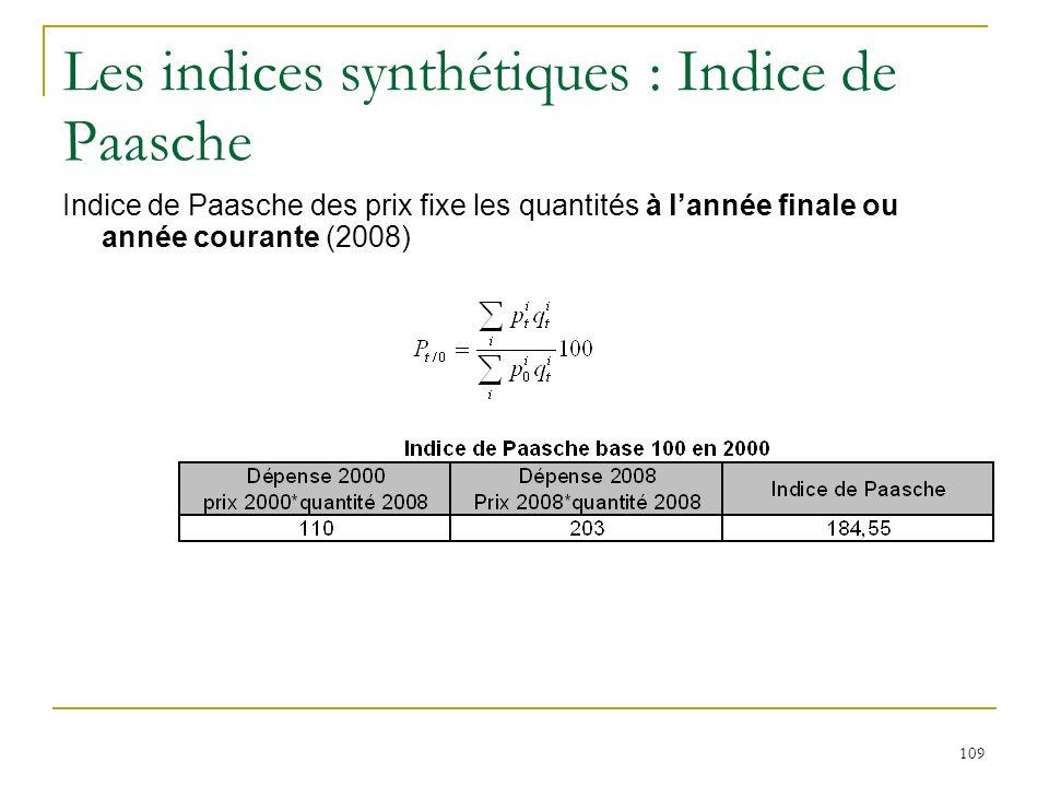 Les indices synthétiques : Indice de Paasche