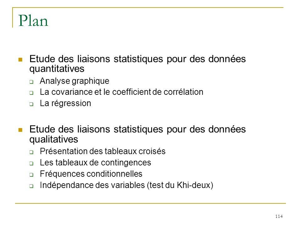Plan Etude des liaisons statistiques pour des données quantitatives