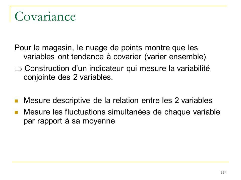Covariance Pour le magasin, le nuage de points montre que les variables ont tendance à covarier (varier ensemble)