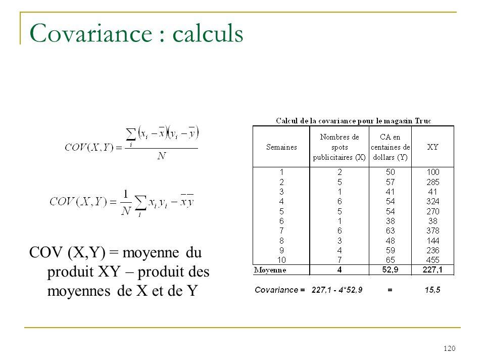 Covariance : calculs COV (X,Y) = moyenne du produit XY – produit des moyennes de X et de Y