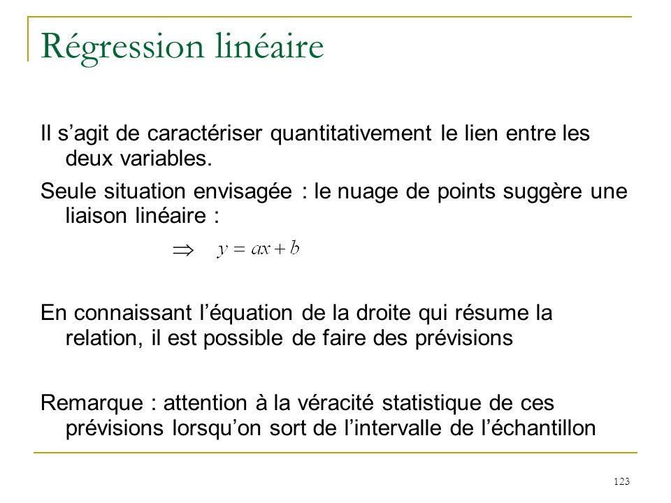 Régression linéaire Il s'agit de caractériser quantitativement le lien entre les deux variables.