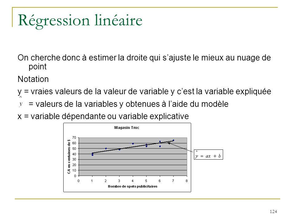 Régression linéaire On cherche donc à estimer la droite qui s'ajuste le mieux au nuage de point. Notation.