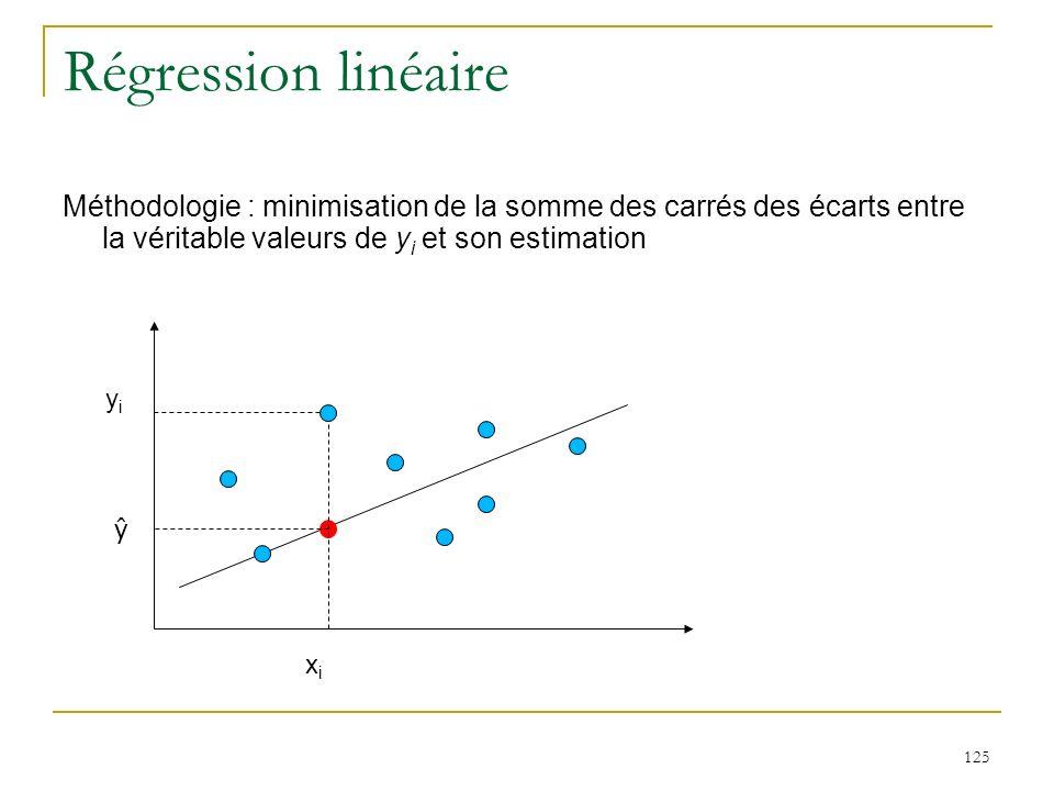 Régression linéaire Méthodologie : minimisation de la somme des carrés des écarts entre la véritable valeurs de yi et son estimation.