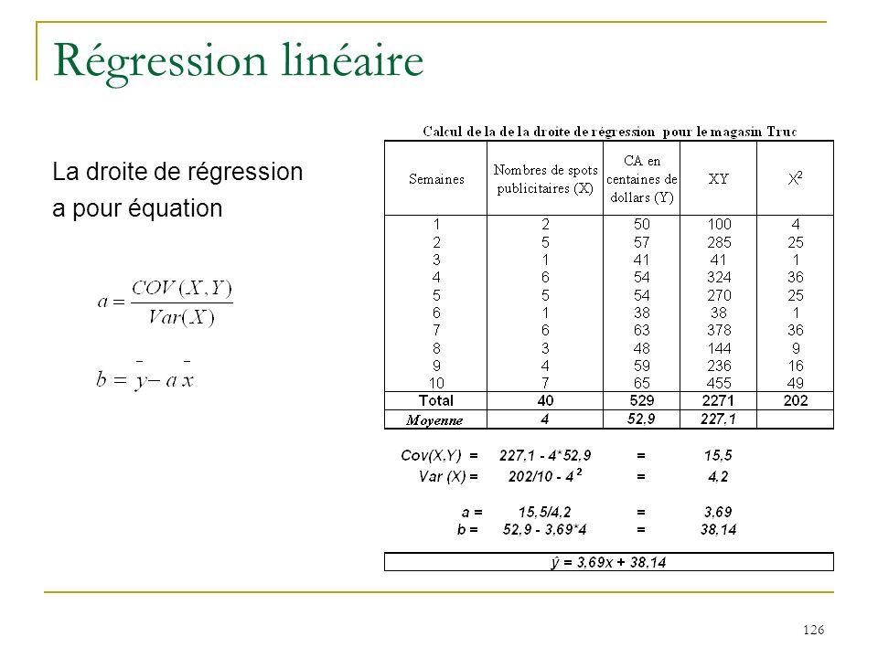 Régression linéaire La droite de régression a pour équation