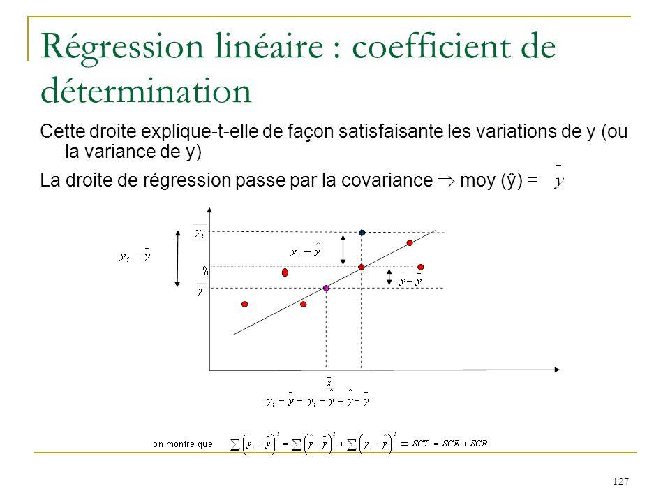 Régression linéaire : coefficient de détermination