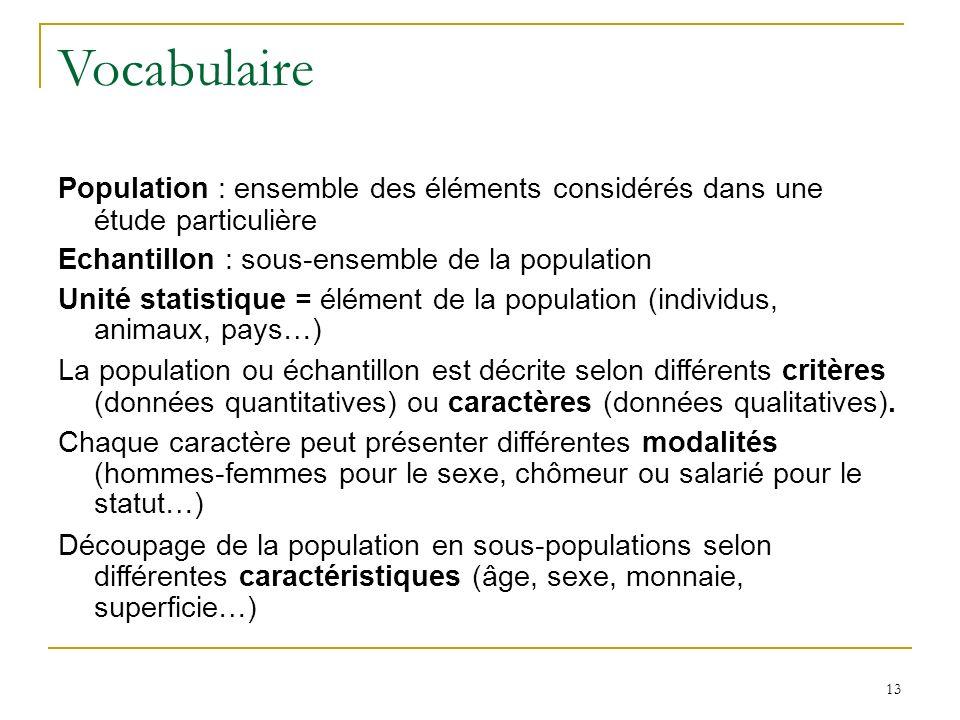 Vocabulaire Population : ensemble des éléments considérés dans une étude particulière. Echantillon : sous-ensemble de la population.